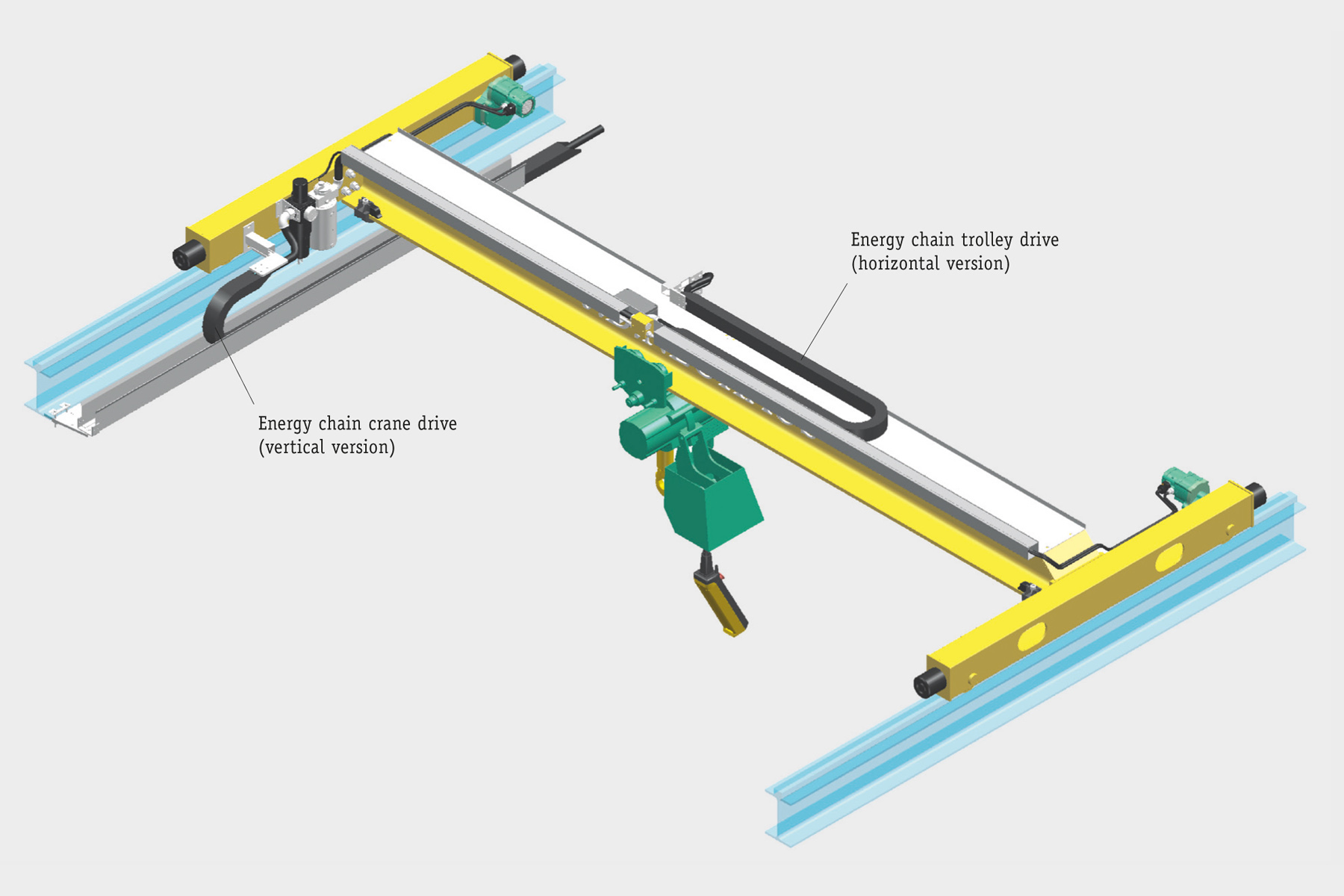Overhead Crane Autocad Drawing : Moved permanently